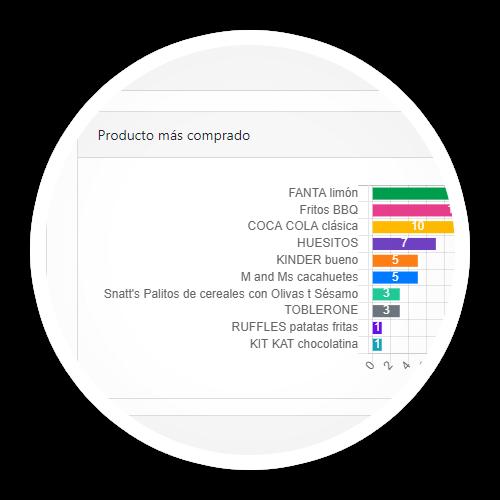 Exodus administra usuarios